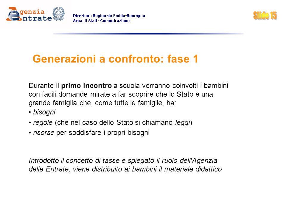 Generazioni a confronto: fase 1