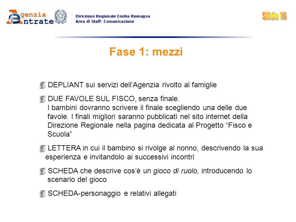 Fase 1: mezzi DEPLIANT sui servizi dell'Agenzia rivolto al famiglie