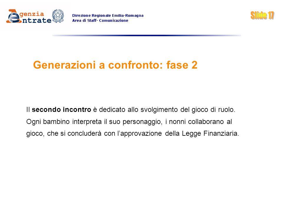Generazioni a confronto: fase 2