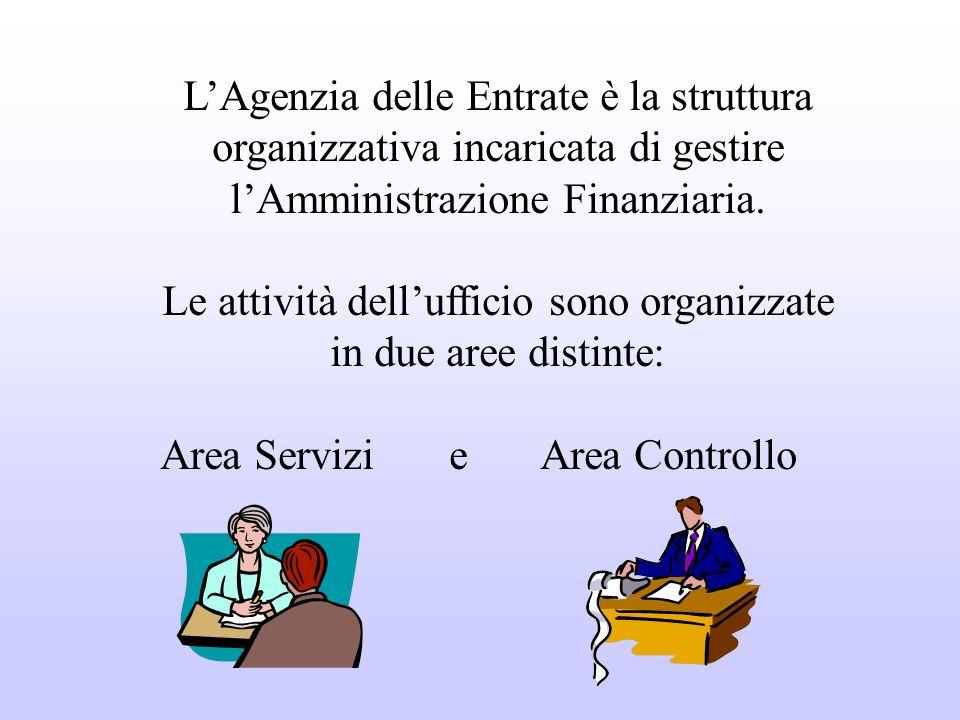 L'Agenzia delle Entrate è la struttura