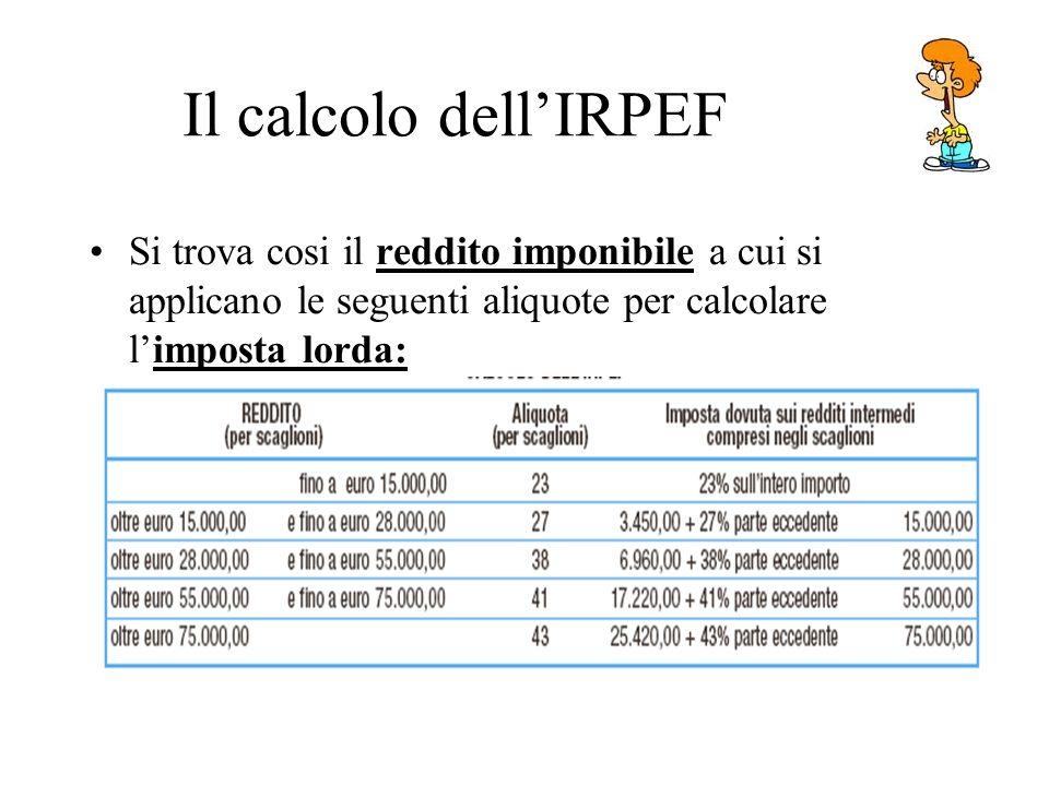 Il calcolo dell'IRPEF Si trova cosi il reddito imponibile a cui si applicano le seguenti aliquote per calcolare l'imposta lorda: