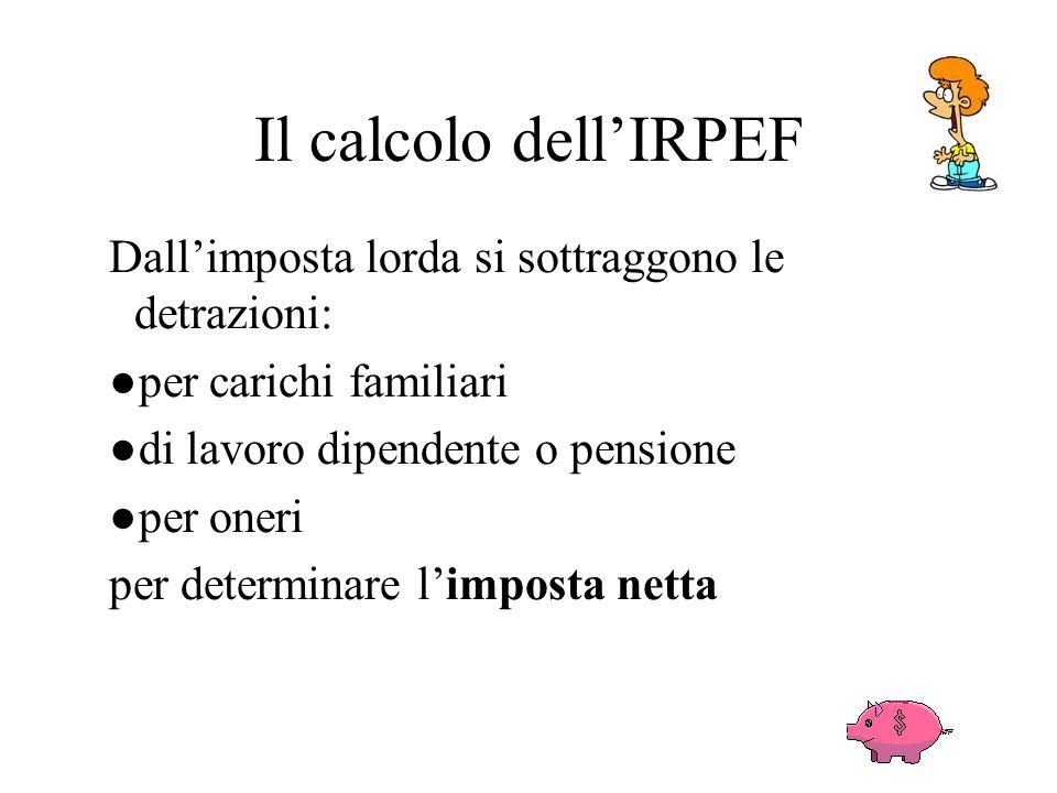 Il calcolo dell'IRPEF Dall'imposta lorda si sottraggono le detrazioni: