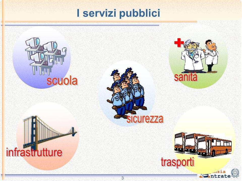 sanità scuola sicurezza trasporti I servizi pubblici infrastrutture