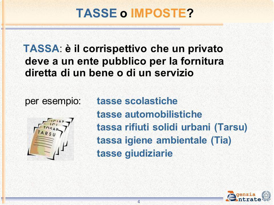 TASSE o IMPOSTE TASSA: è il corrispettivo che un privato deve a un ente pubblico per la fornitura diretta di un bene o di un servizio.