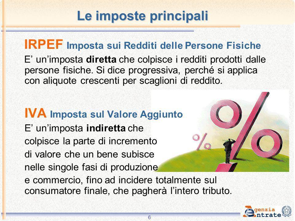 IRPEF Imposta sui Redditi delle Persone Fisiche