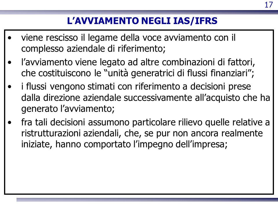 L'AVVIAMENTO NEGLI IAS/IFRS