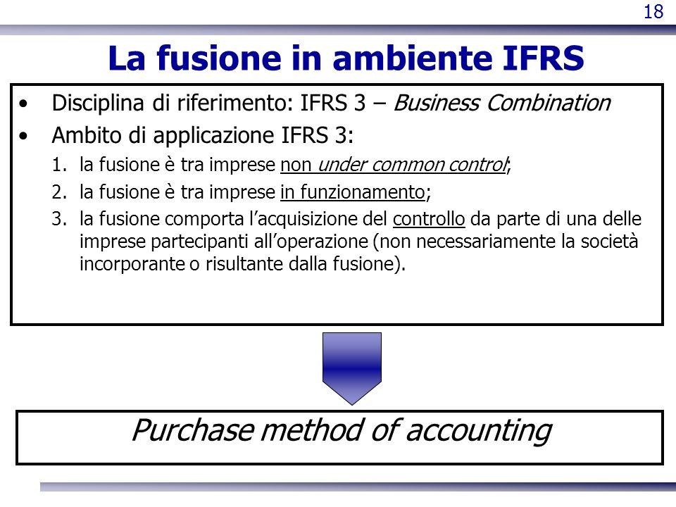 La fusione in ambiente IFRS