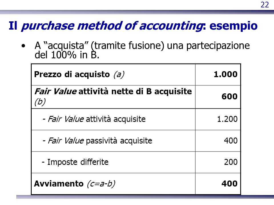 Il purchase method of accounting: esempio