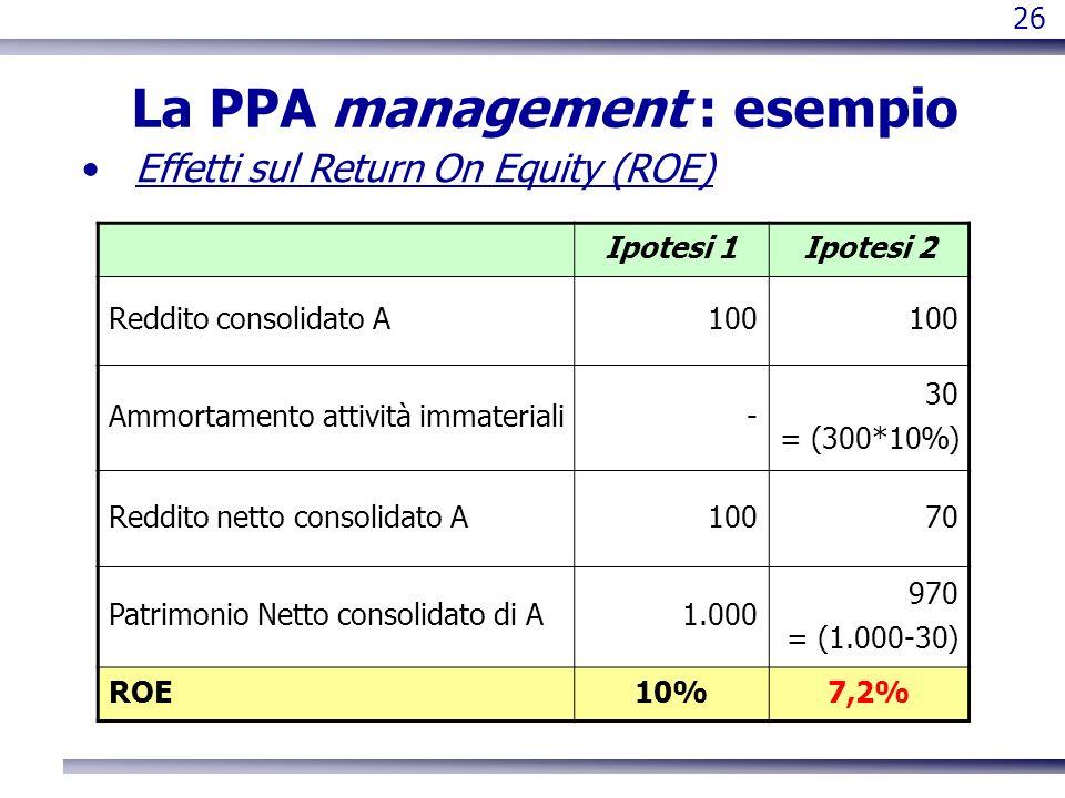 La PPA management : esempio