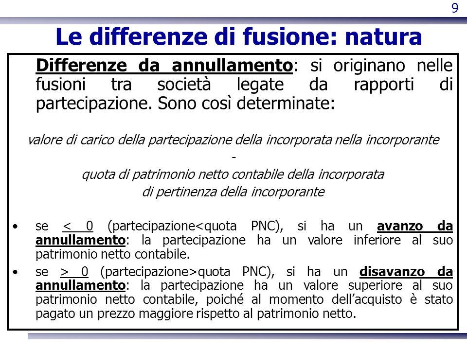 Le differenze di fusione: natura