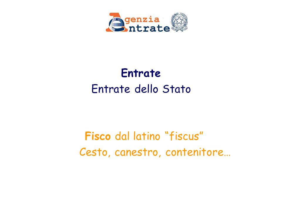 Fisco dal latino fiscus Cesto, canestro, contenitore…