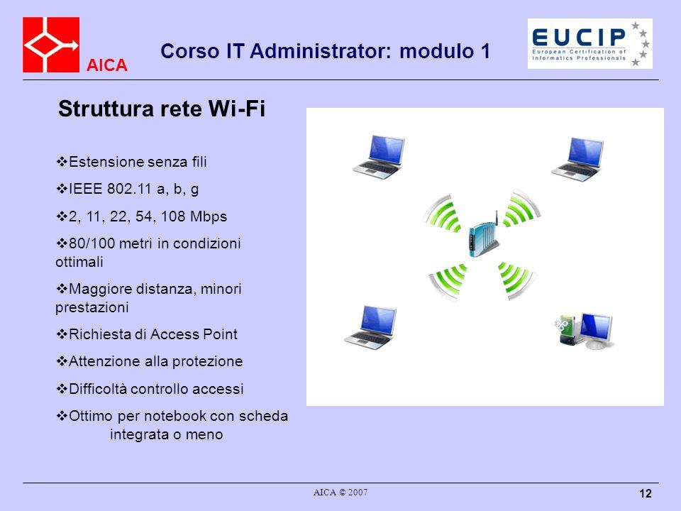 Struttura rete Wi-Fi Corso IT Administrator: modulo 1