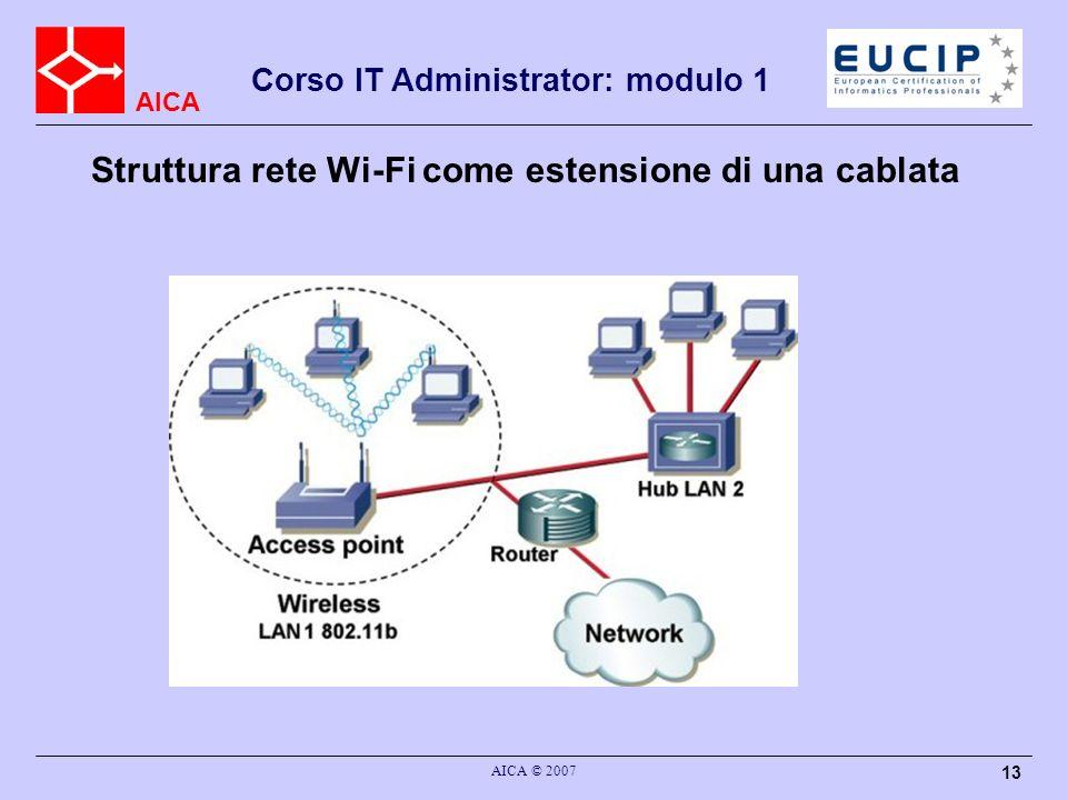 Struttura rete Wi-Fi come estensione di una cablata