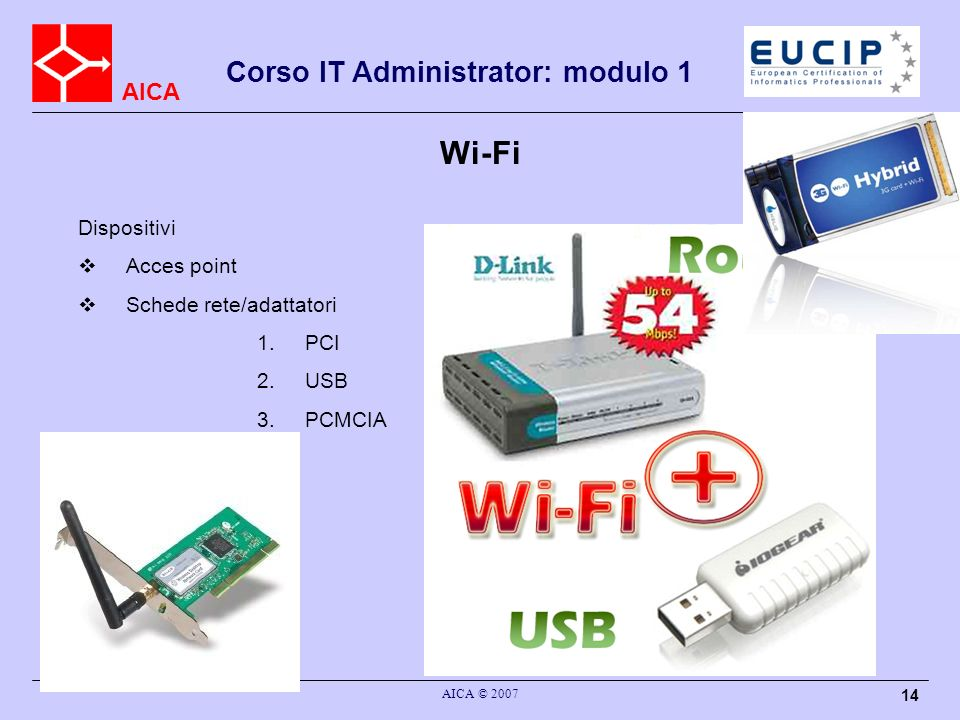 Wi-Fi Corso IT Administrator: modulo 1 Dispositivi Acces point