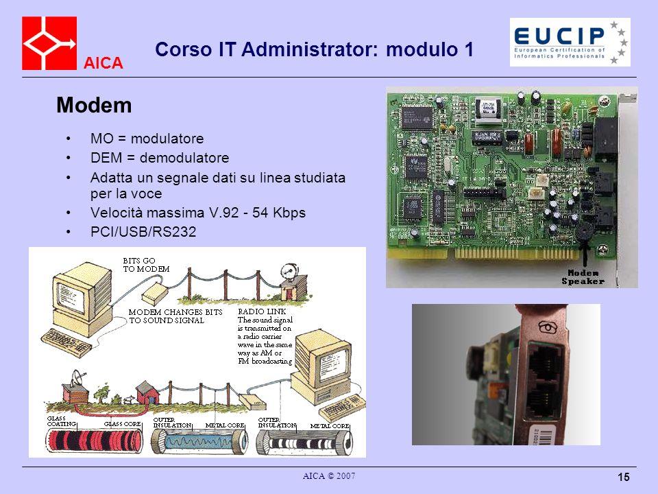 Modem Corso IT Administrator: modulo 1 MO = modulatore