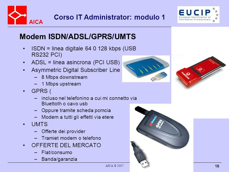 Modem ISDN/ADSL/GPRS/UMTS