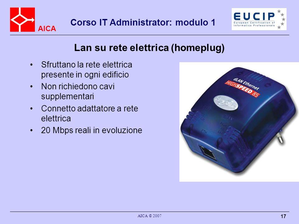 Lan su rete elettrica (homeplug)