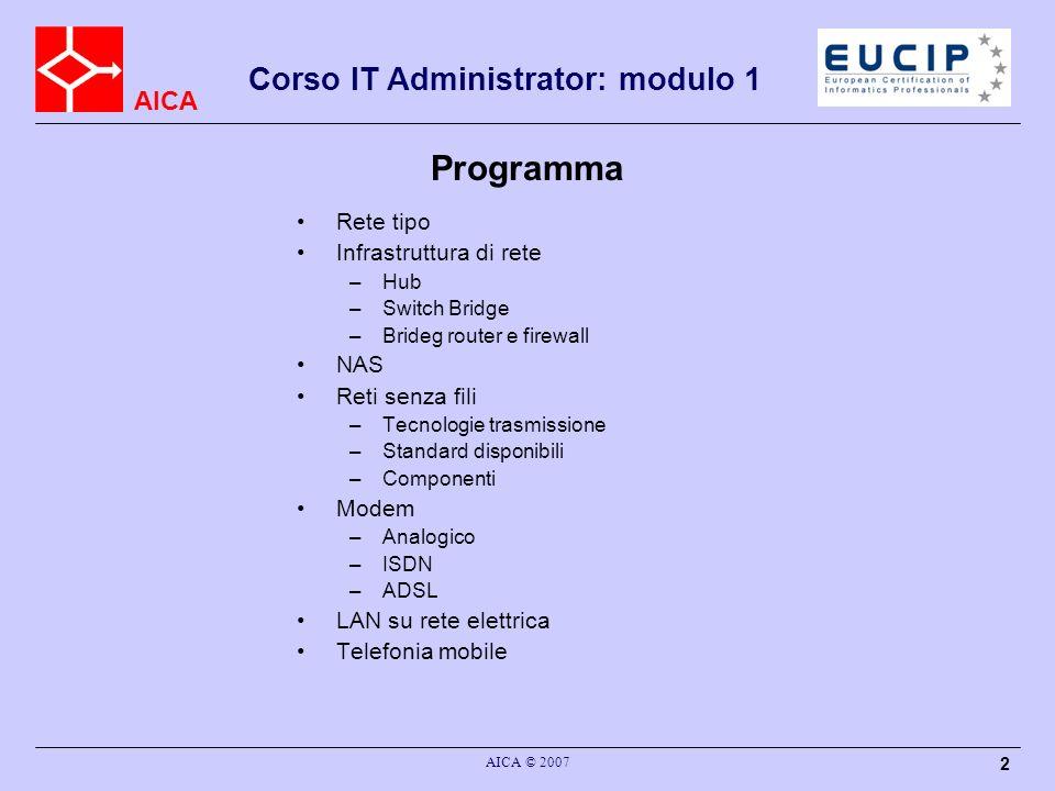 Programma Corso IT Administrator: modulo 1 Rete tipo