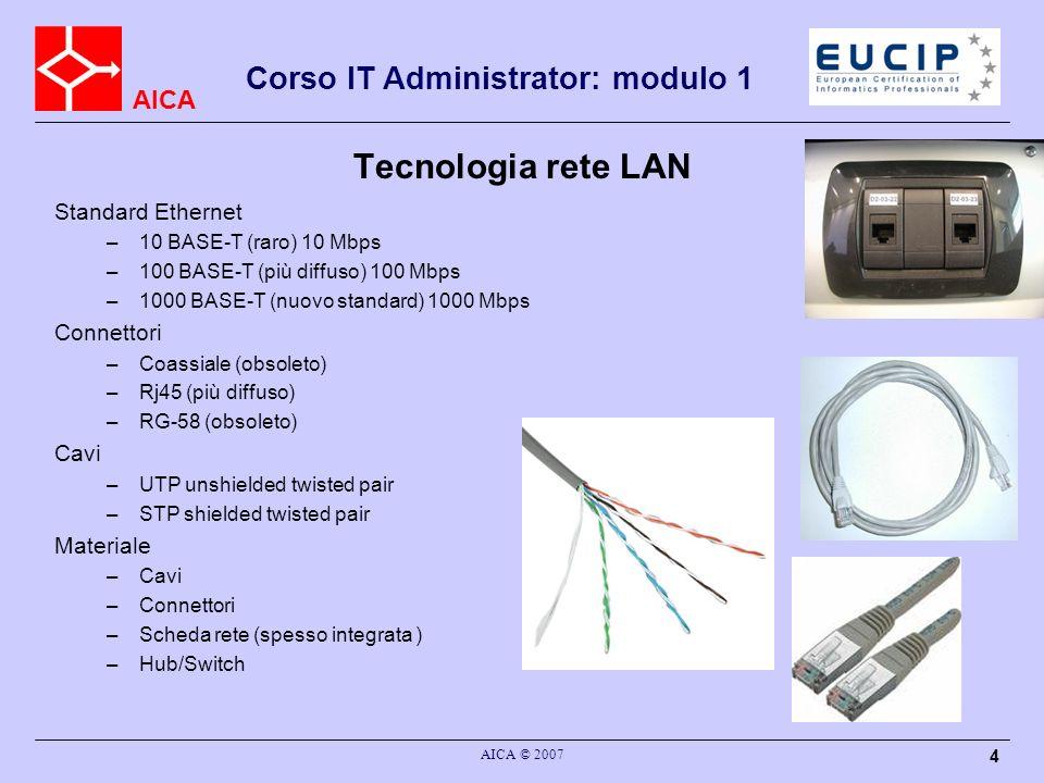 Tecnologia rete LAN Corso IT Administrator: modulo 1 Standard Ethernet