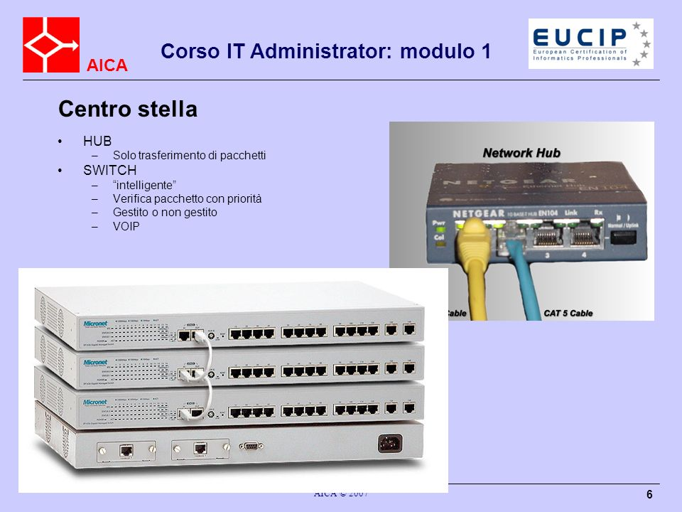 Centro stella Corso IT Administrator: modulo 1 HUB SWITCH