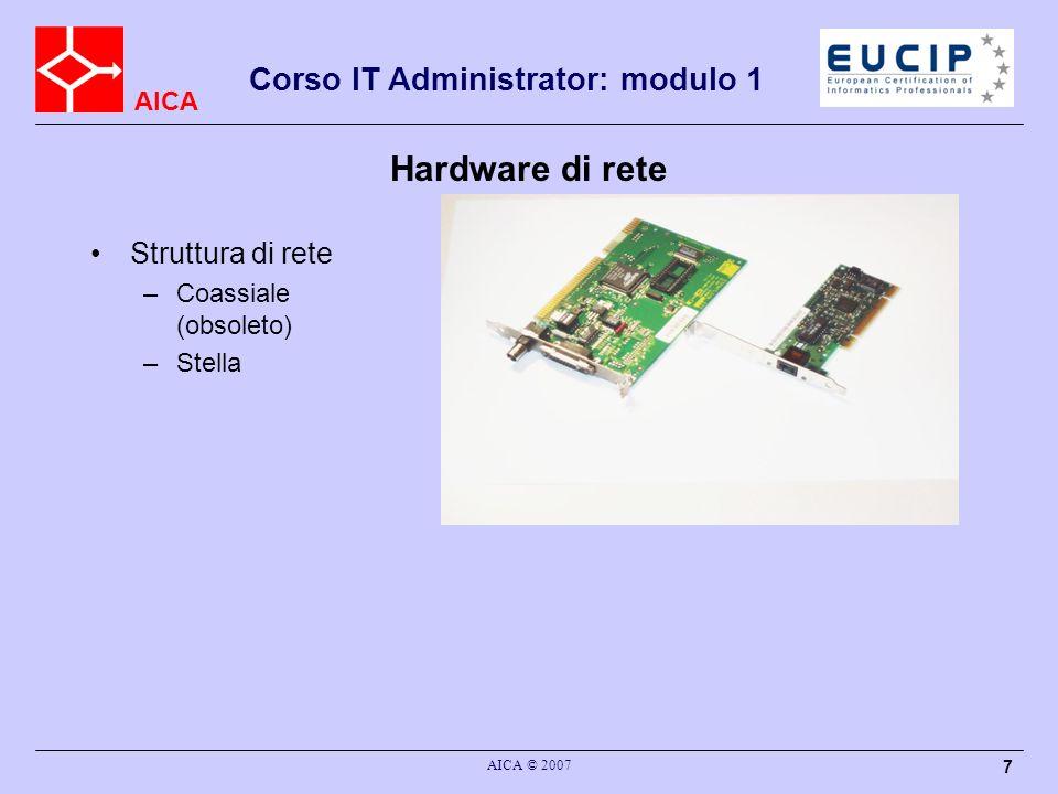 Hardware di rete Corso IT Administrator: modulo 1 Struttura di rete