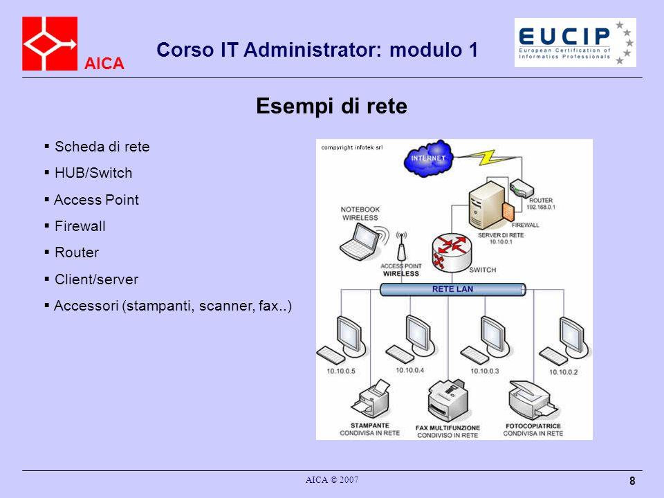 Esempi di rete Corso IT Administrator: modulo 1 Scheda di rete