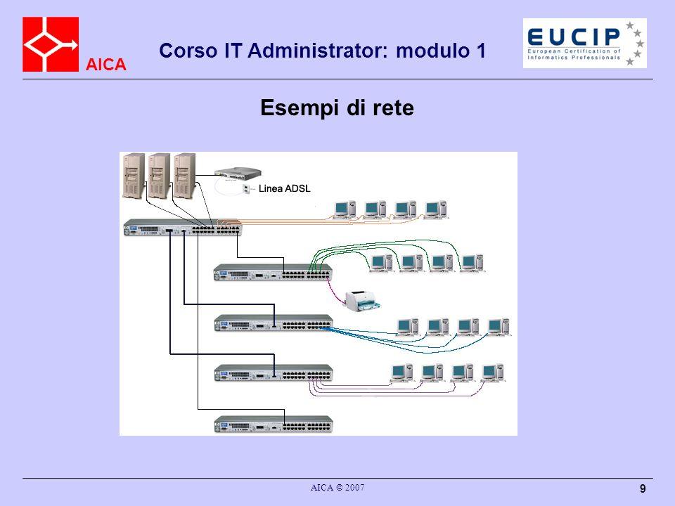 Corso IT Administrator: modulo 1
