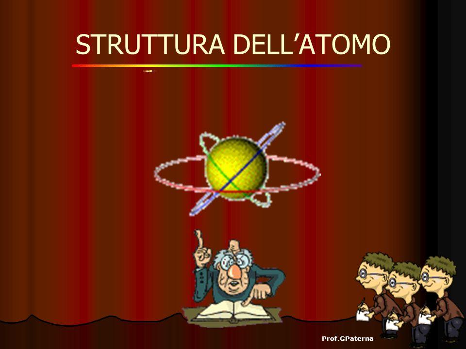 STRUTTURA DELL'ATOMO Prof.GPaterna