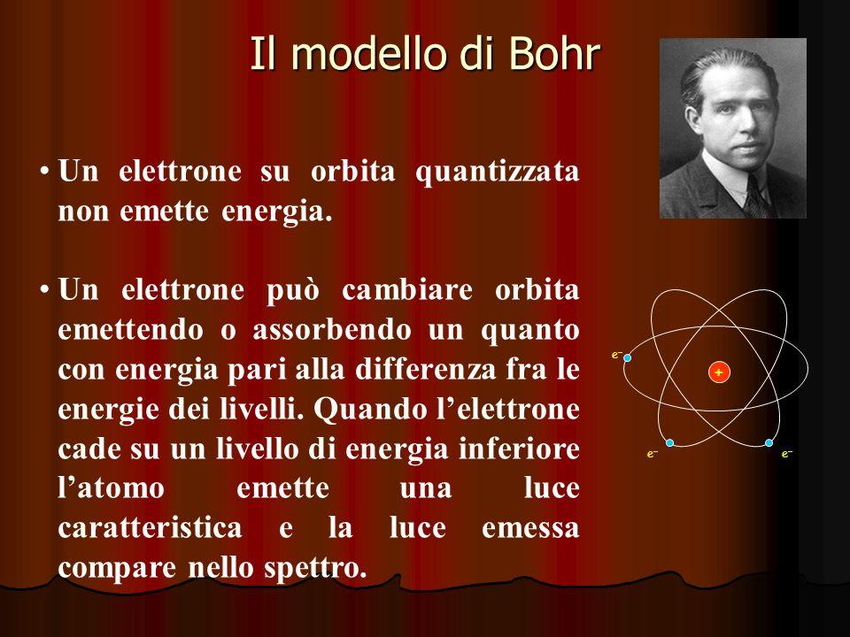 Il modello di Bohr Un elettrone su orbita quantizzata non emette energia.