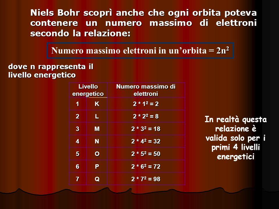 Numero massimo elettroni in un'orbita = 2n2