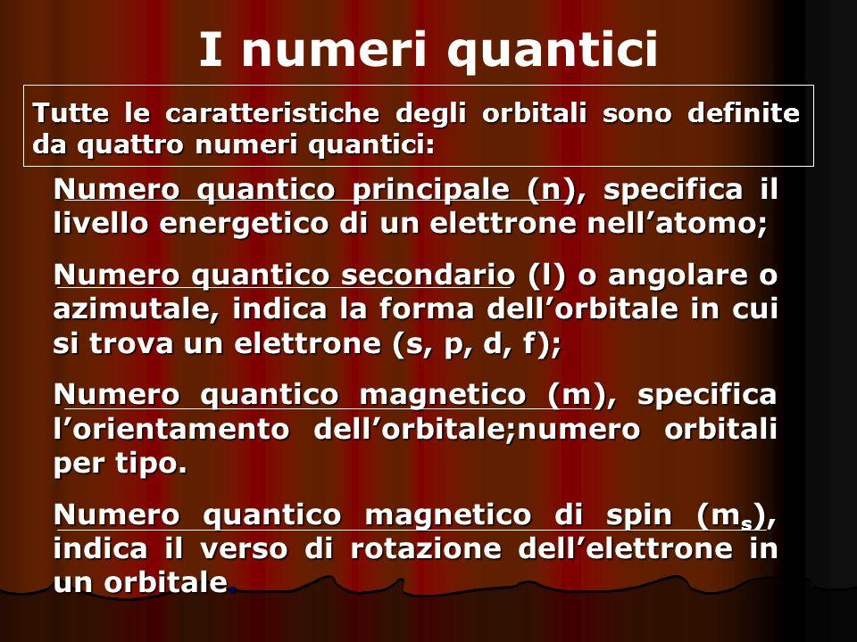I numeri quantici Tutte le caratteristiche degli orbitali sono definite da quattro numeri quantici: