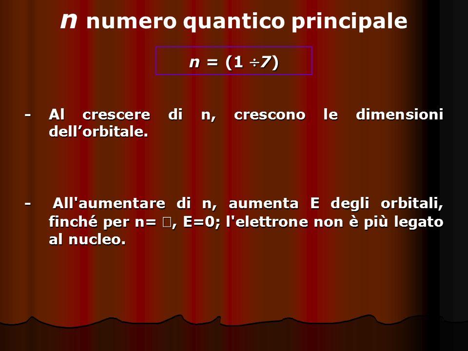 n numero quantico principale