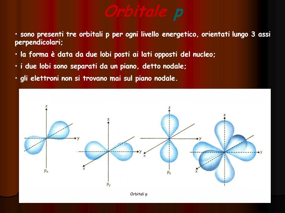 Orbitale p sono presenti tre orbitali p per ogni livello energetico, orientati lungo 3 assi perpendicolari;