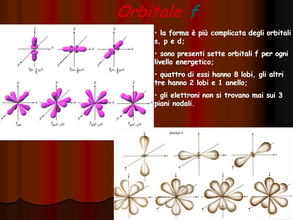 Orbitale f la forma è più complicata degli orbitali s, p e d;