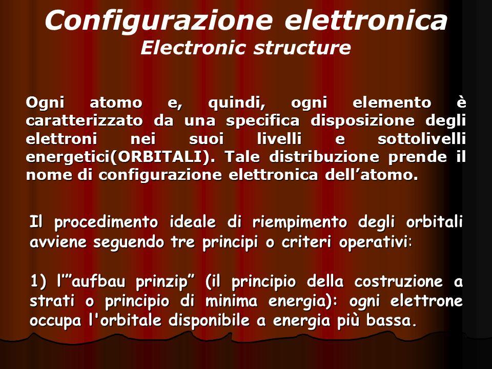Configurazione elettronica Electronic structure