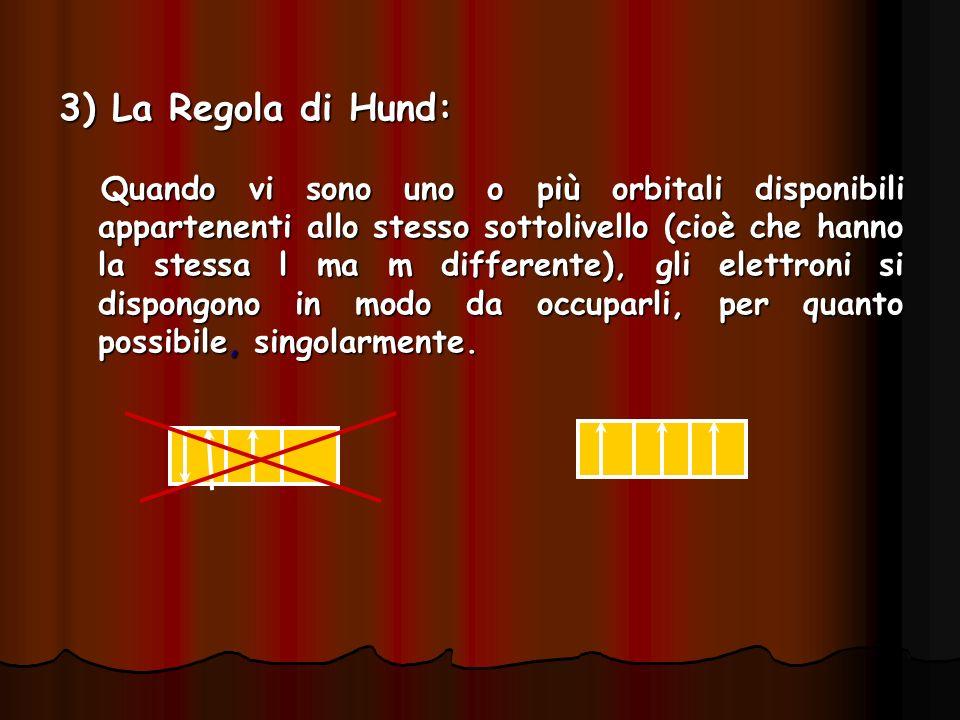 3) La Regola di Hund: