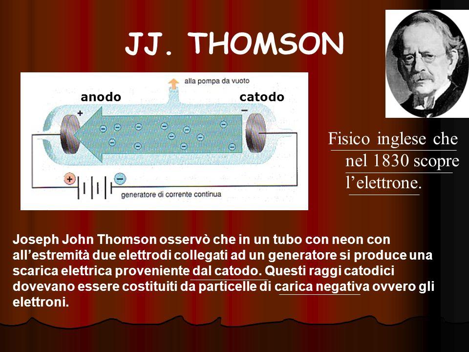 JJ. THOMSON Fisico inglese che nel 1830 scopre l'elettrone.