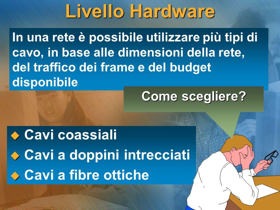 Livello Hardware Cavi coassiali Cavi a doppini intrecciati