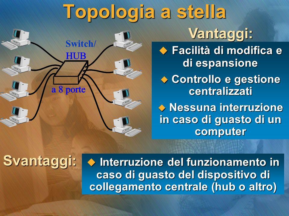 Topologia a stella Vantaggi: Svantaggi: