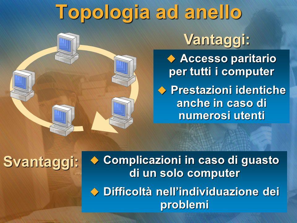 Topologia ad anello Vantaggi: Svantaggi: