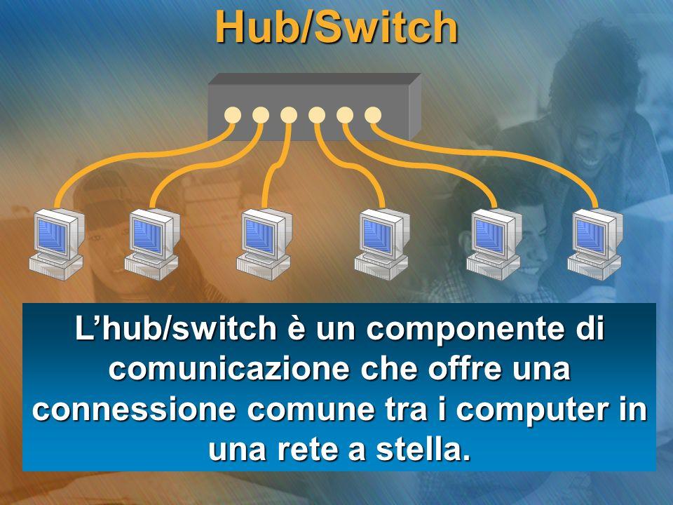 Hub/Switch L'hub/switch è un componente di comunicazione che offre una connessione comune tra i computer in una rete a stella.