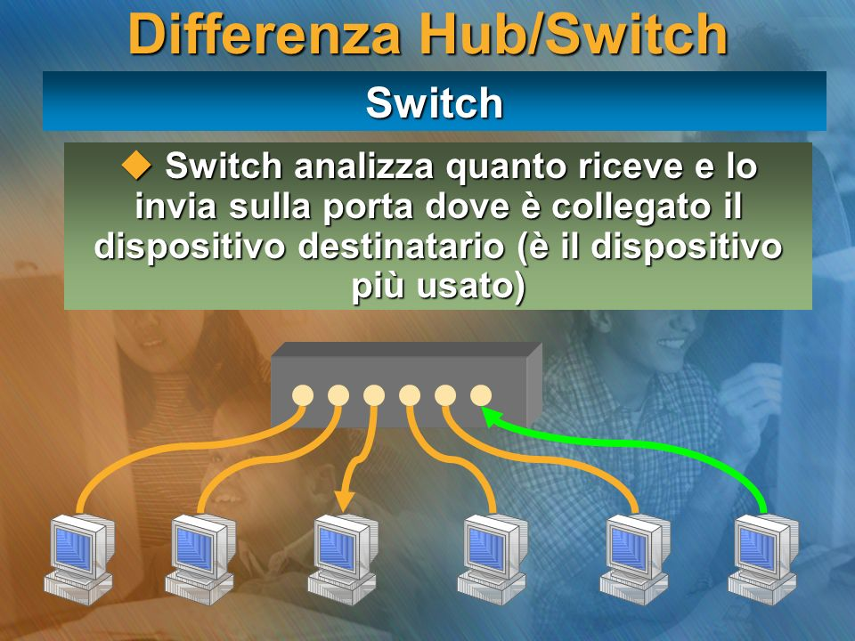 Differenza Hub/Switch
