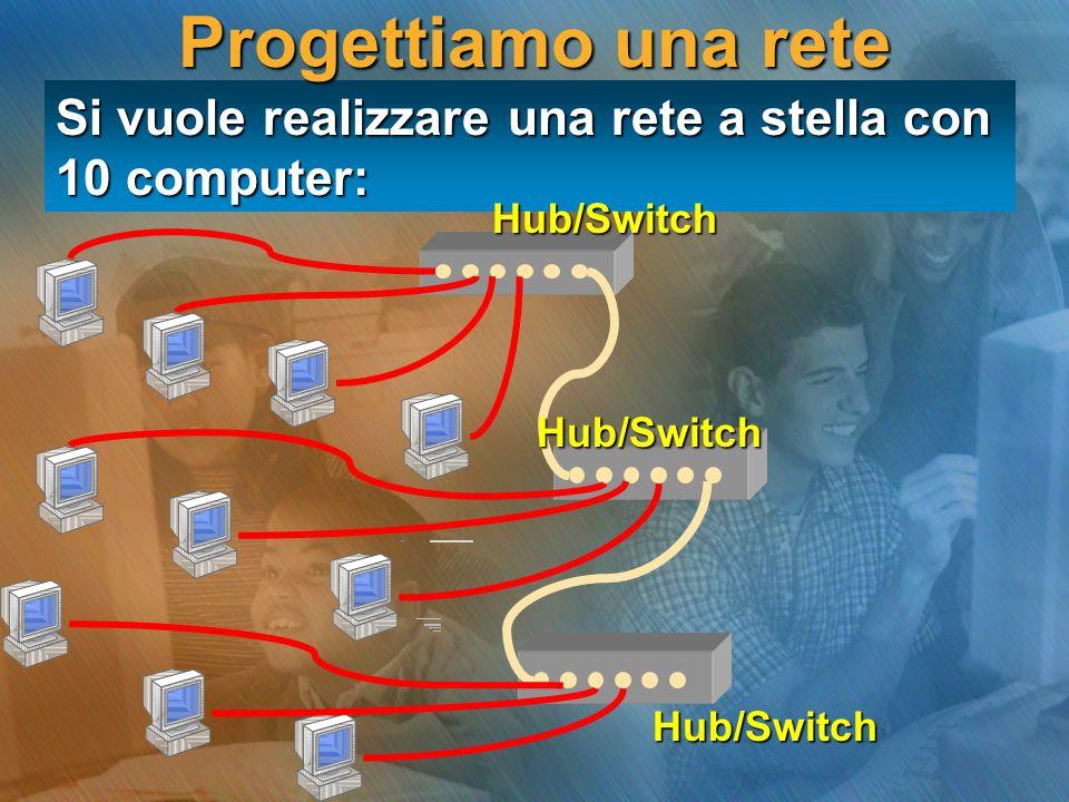 Progettiamo una rete Si vuole realizzare una rete a stella con 10 computer: Hub/Switch. Hub/Switch.