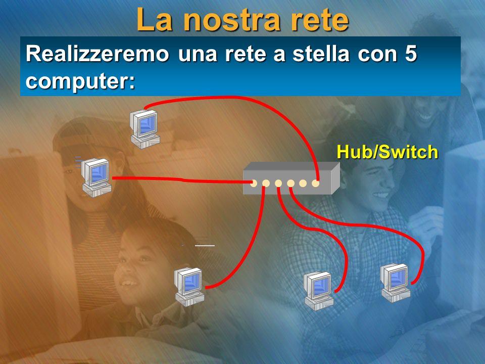 La nostra rete Realizzeremo una rete a stella con 5 computer: