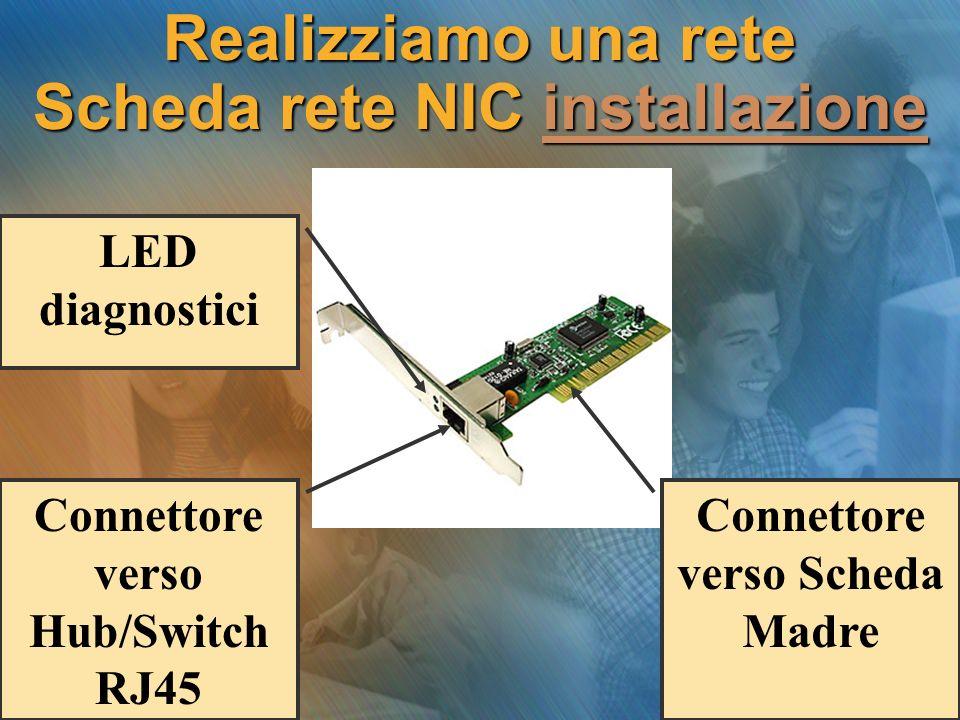 Realizziamo una rete Scheda rete NIC installazione