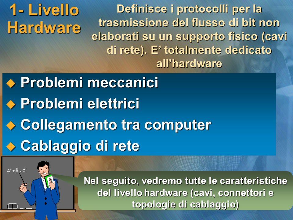 1- Livello Hardware Problemi meccanici Problemi elettrici