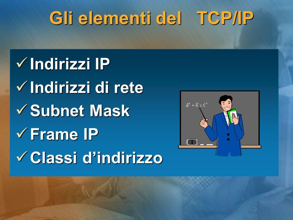 Gli elementi del TCP/IP