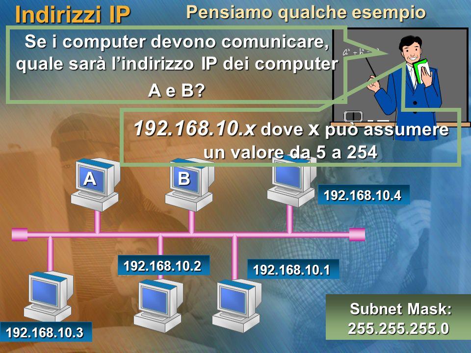 Indirizzi IP 192.168.10.x dove x può assumere un valore da 5 a 254