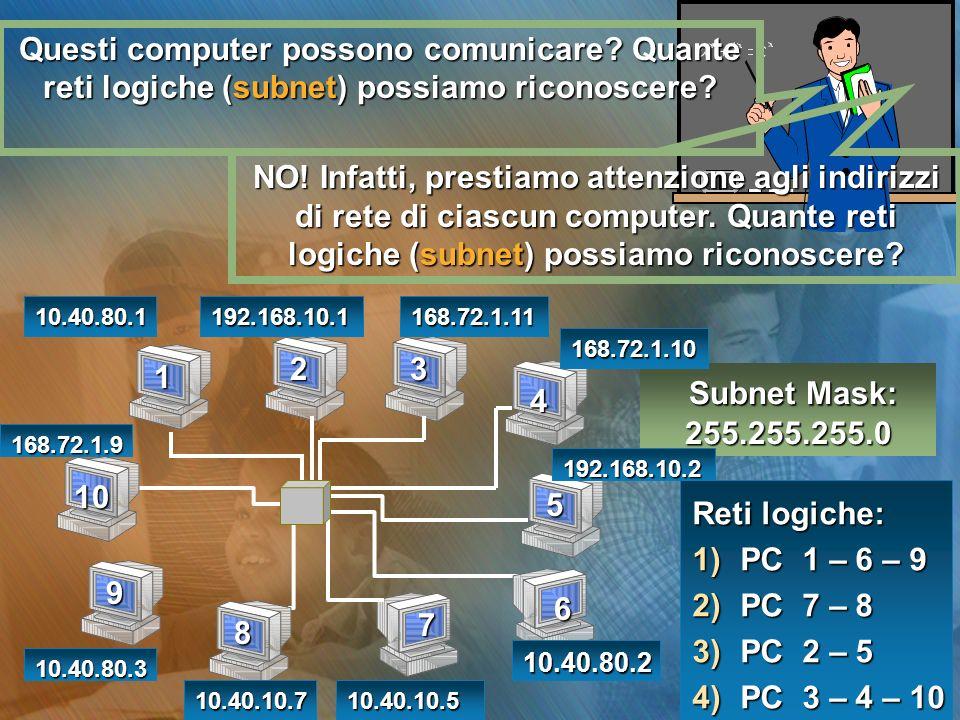 Questi computer possono comunicare