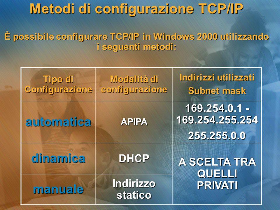 Metodi di configurazione TCP/IP È possibile configurare TCP/IP in Windows 2000 utilizzando i seguenti metodi: